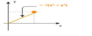 BB8_Calcul vitesse moteur