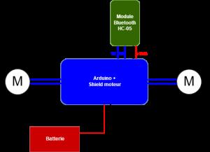 BB8_schema cablage