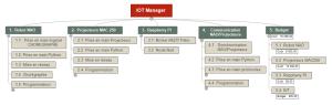 Diagramme_fonctionnel