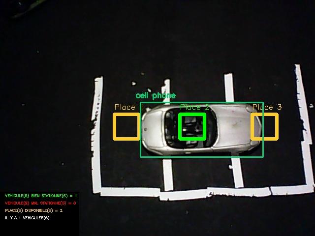 Erreur si un véhicule se stationne à l'horizontale.
